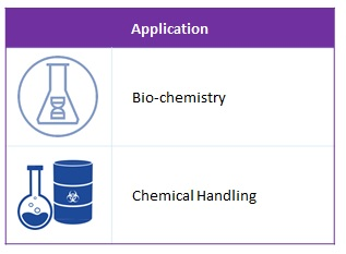 chemical handling-application