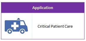 ems - application